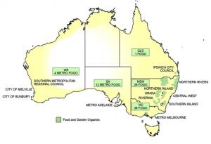 MRA Consulting, organic waste, australia, fogo