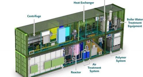 Lystek International, thermal hydrolysis, waste, biowaste, organics