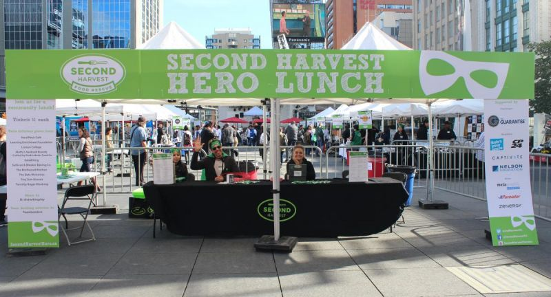 Second Harvest, waste, food waste