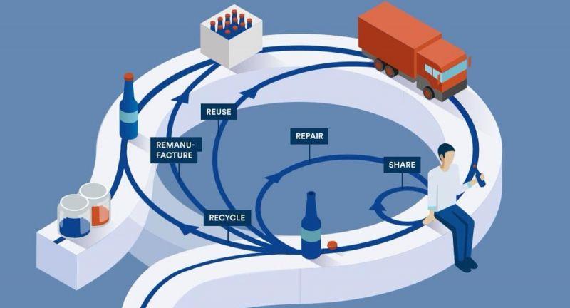 European Commission, circular economy, plastics, recycling, waste, eeb